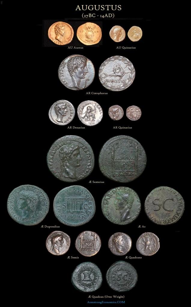 AUGUSTUS Aureus Quinarius Cistophorus denarius sesterius dupondius as semis quadrans - r