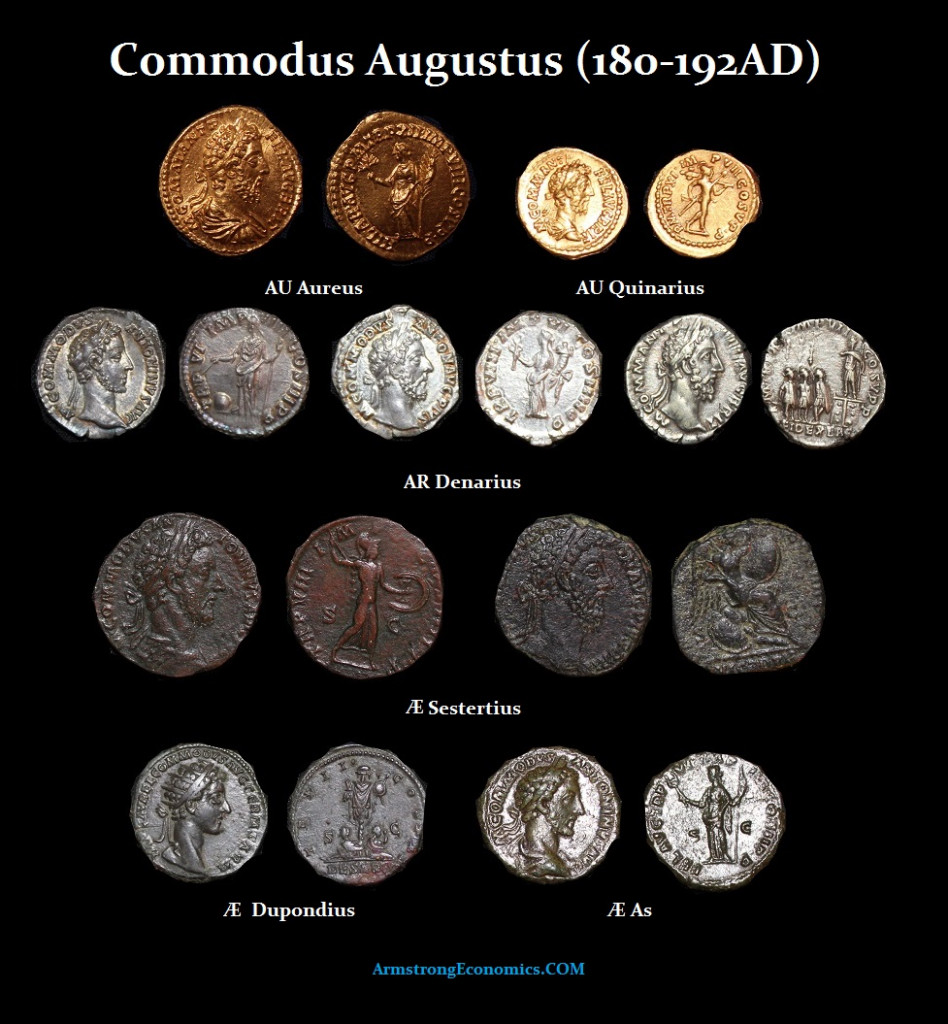COMMODUS AVG DENOMINATIONS-R