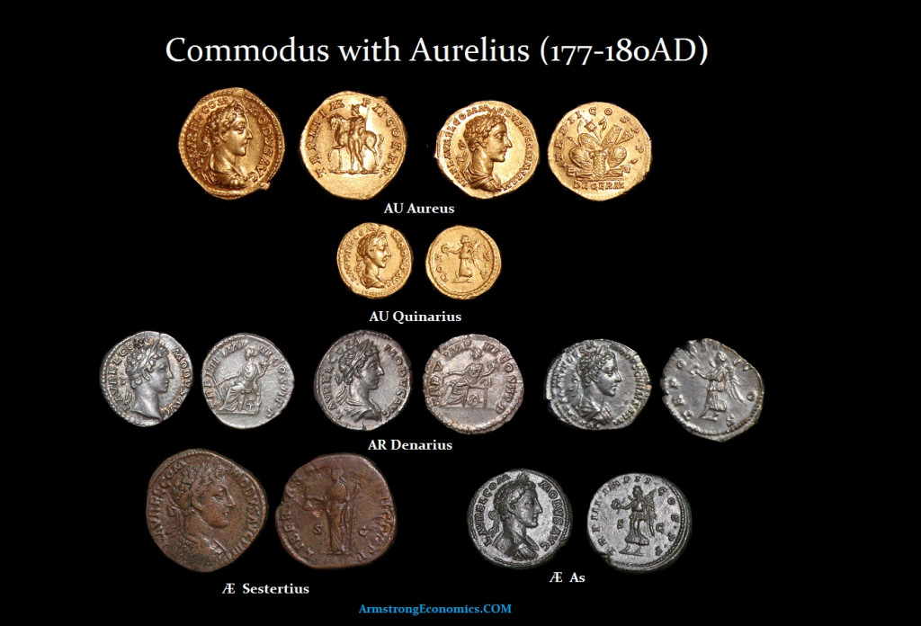 COMMODUS WITH AURELIUS DENOMINATIONS-r