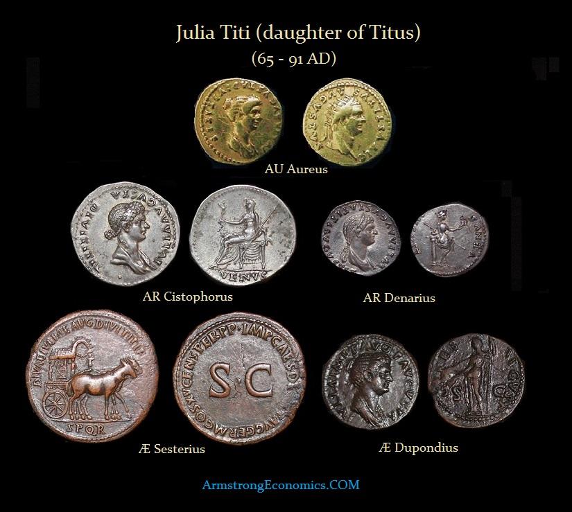 Julia Titi Aureus Cistophorus Denarius Sesterius Dupondius