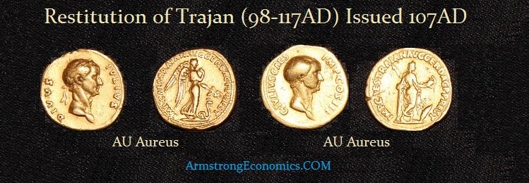 Julius Caesar Trajan Restitution Gold Aureus