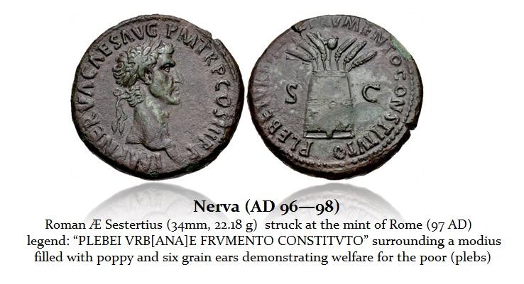 Nerva AE Ses Modus Poor