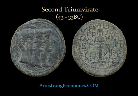 Triumvirate Second AE coinage