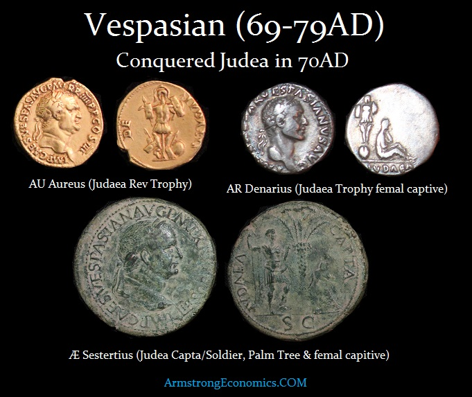 Vespasian Judea Capta Aureus Denarius Sestertius