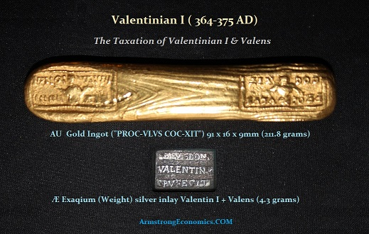 Image result for roman gold ingots