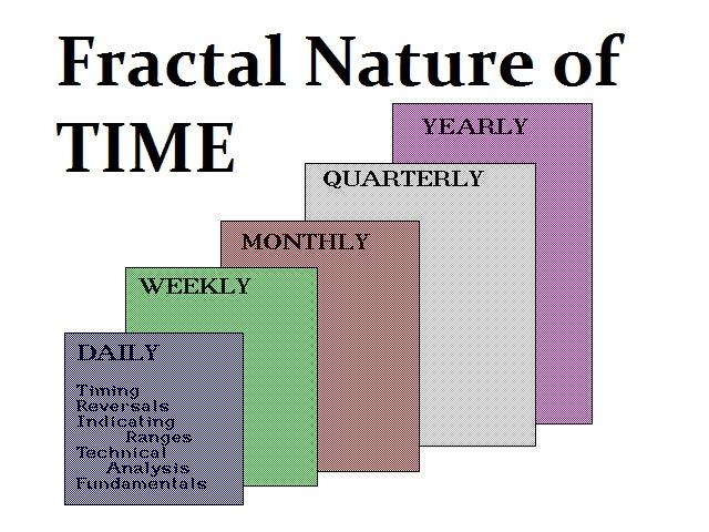 ANAL-Fractal