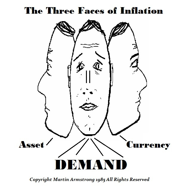 3FACESn-of-Inflation