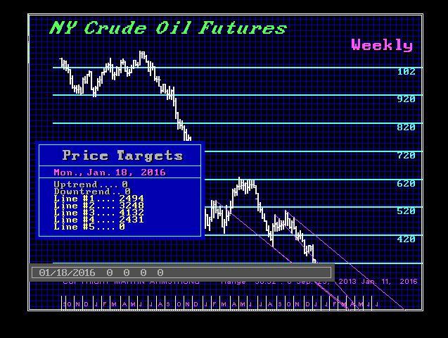 Crude-W 1-18-2016