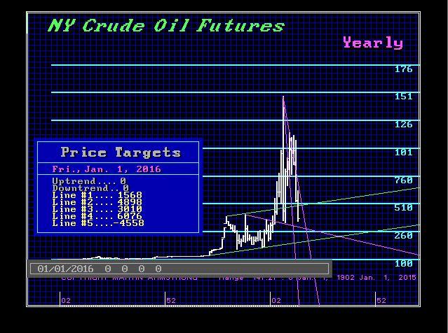 Crude-Y 1-18-2016