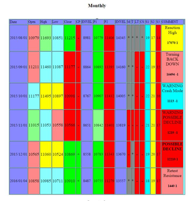 IBEUUS-M GMW 1-11-2016