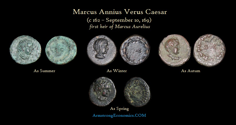 ANNIUS VERUS quadrans as summer autumn winter spring -R