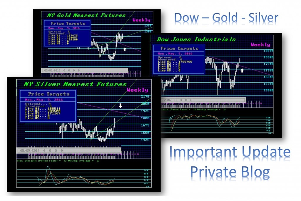 Dow-Gold-Silver 4-29-2016