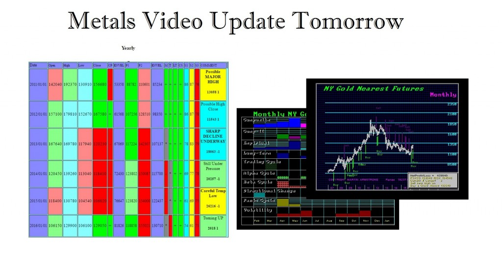 Metals Video Update