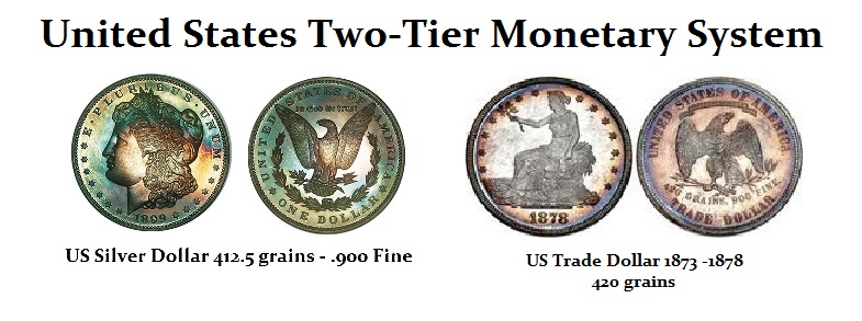 US-Two-Tier-MonetarySystem