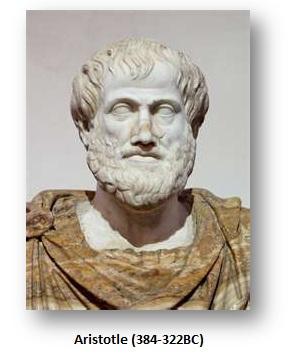 Aristotle(1)