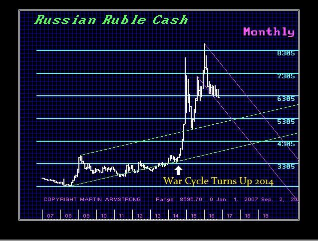 rubles-m-10-13-2016
