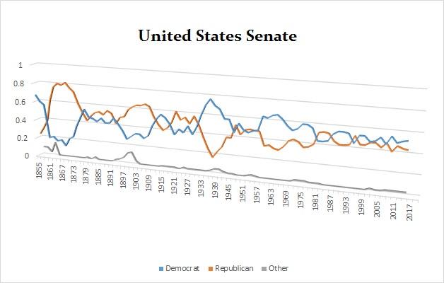 us-senate-2016