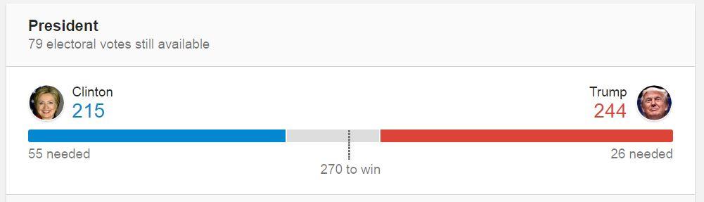 poll-1245pm