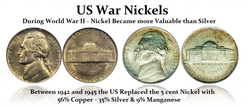 War-Nickels