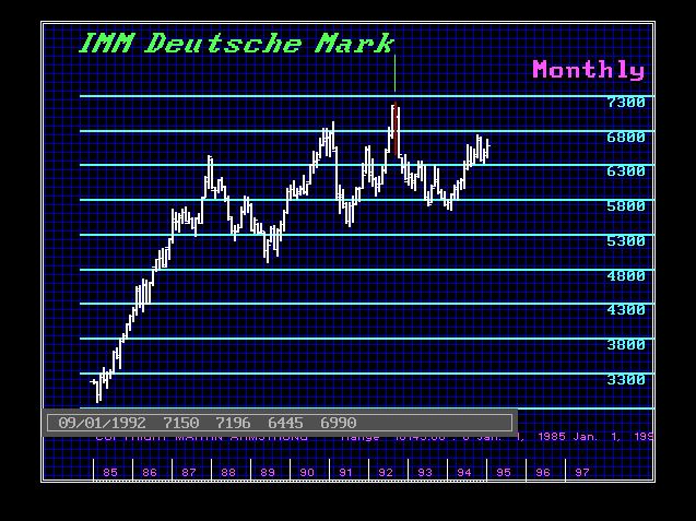 Deutsche Mark Sept 1992-M