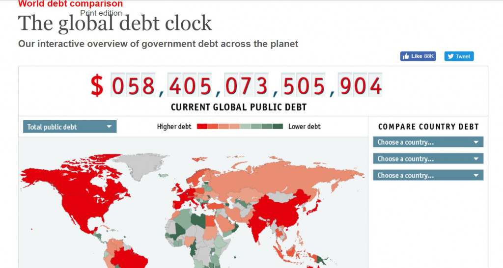 World Total Public Debt