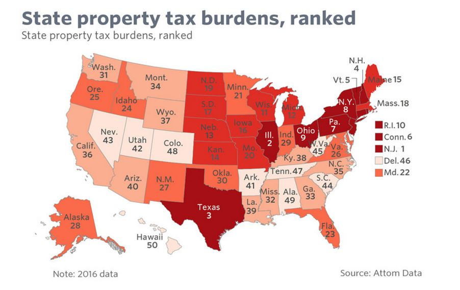 US Tax Ranking by State