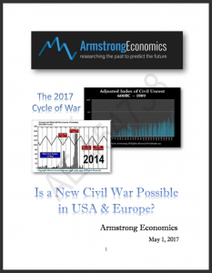 Armstrong Economics 2017 Cycles of War R