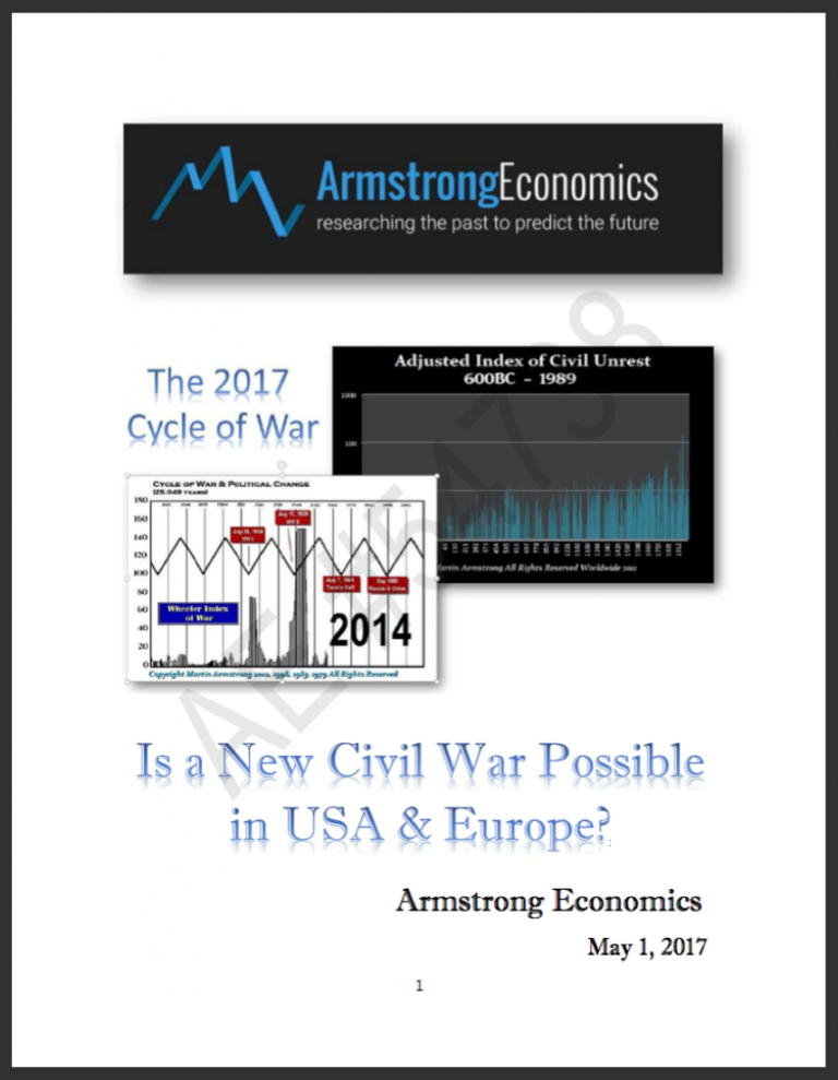 Armstrong Economics 2017 Cycles of War Report
