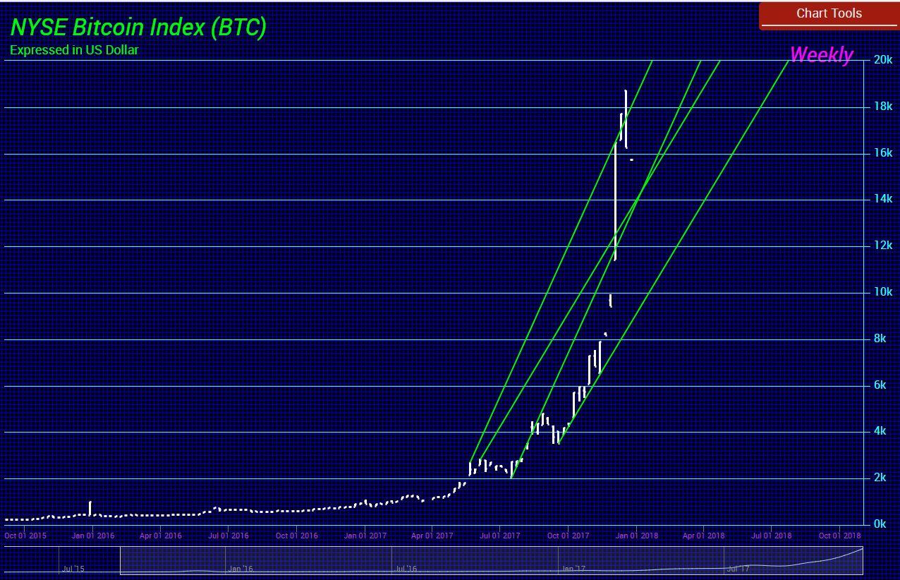 is bitcoin worth mining reddit