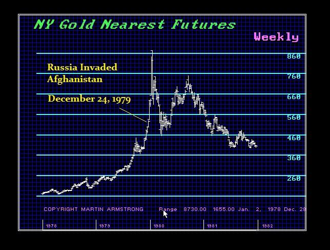 GCNYNF-W-1979-Russian-Invasion.jpg