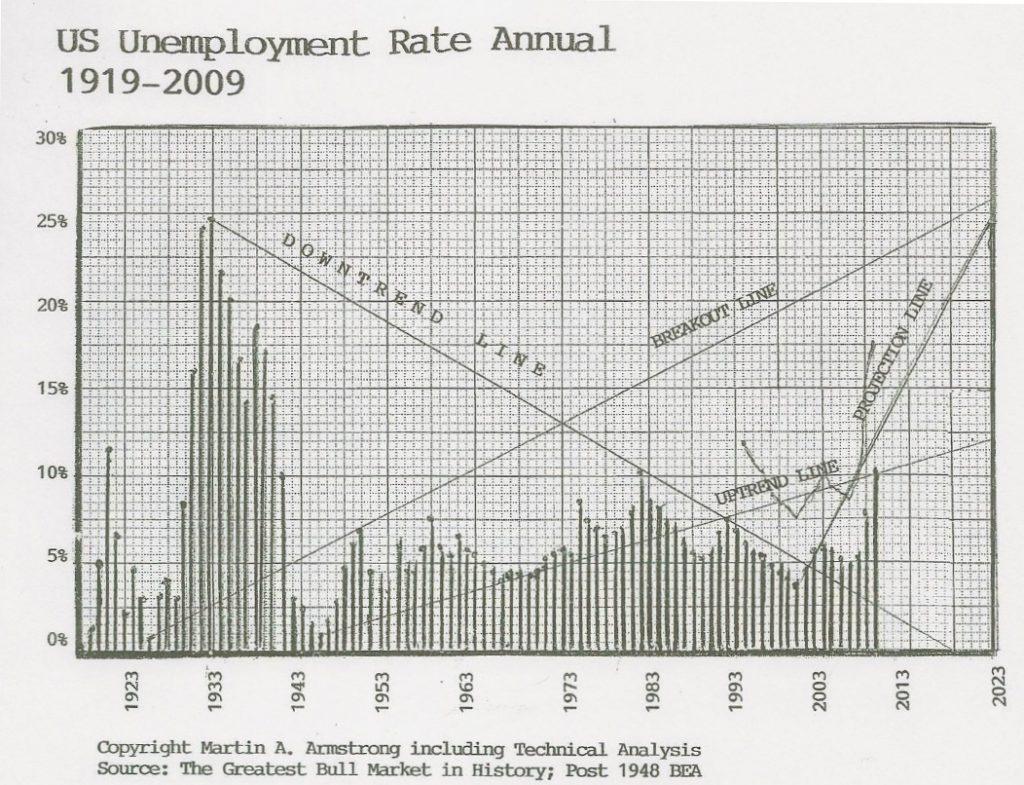 Unemployment-2023-1024x785.jpg