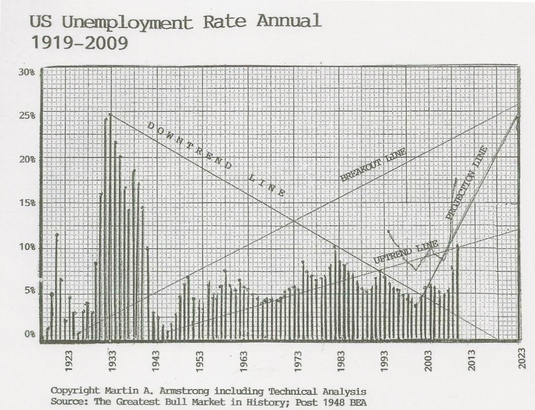 Unemployment-2023.jpg