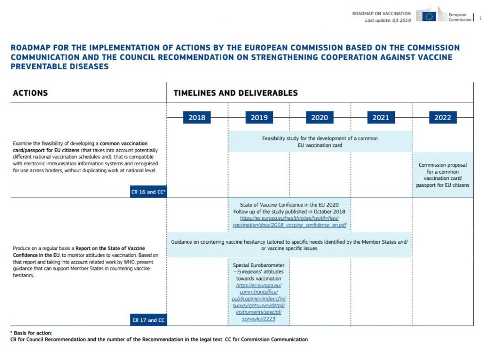 [Image: EU-Vaccibe-Roadmap-1024x728.jpg]